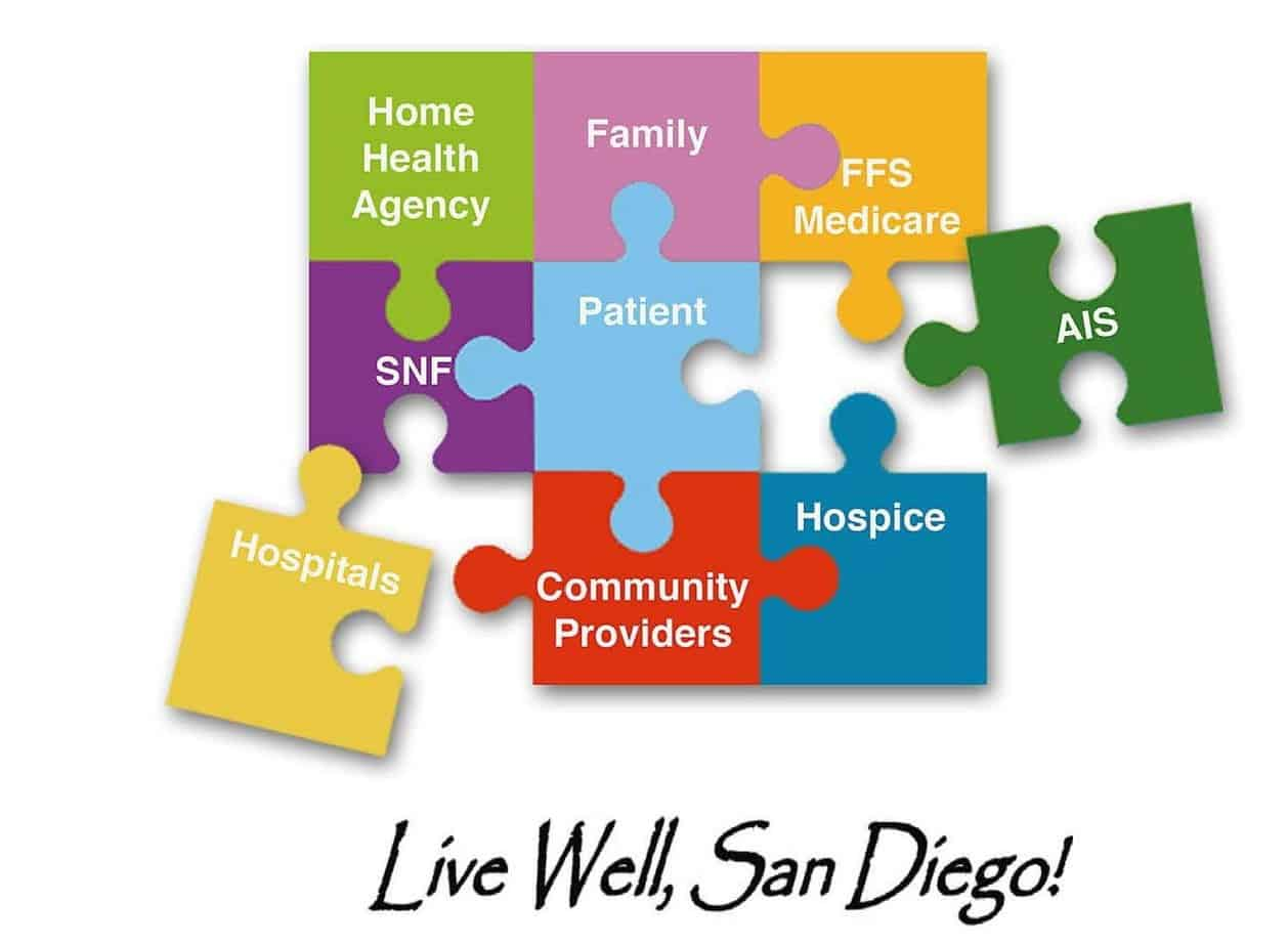 San Diego Care Transitions Program